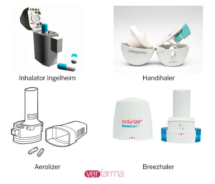 Sistema de inhalación